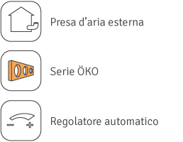 icone-oko-80-3